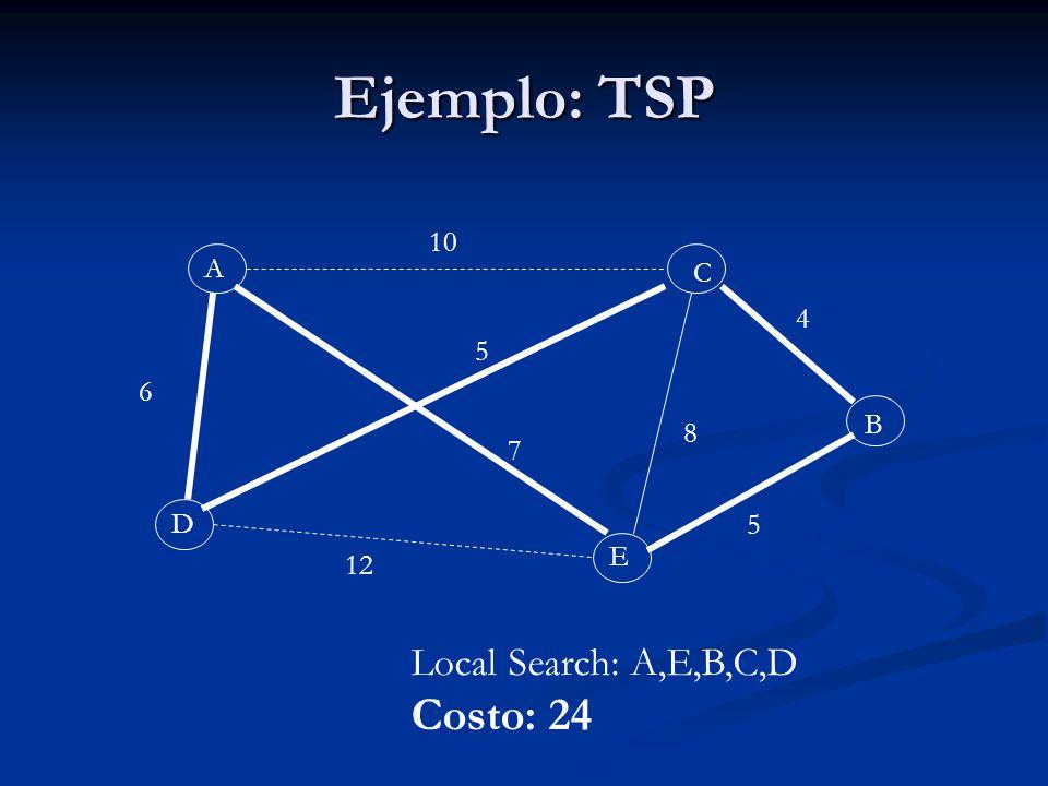 Ejemplo: TSP A B C D E 10 6 8 12 4 5 7 5 Local Search: A,E,B,C,D Costo: 24