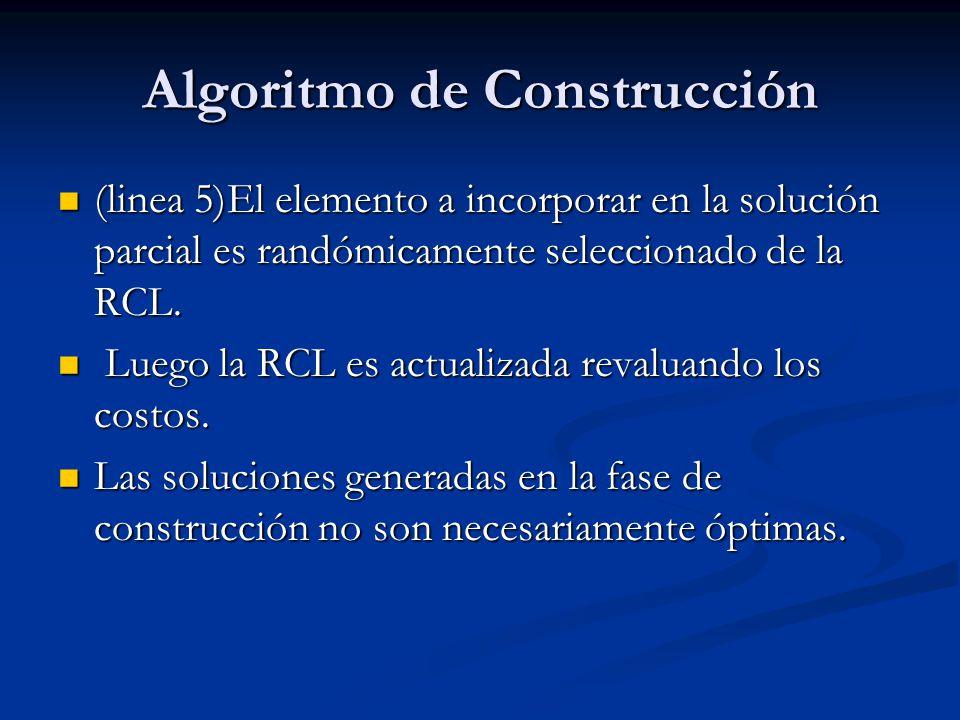 Algoritmo de Construcción (linea 5)El elemento a incorporar en la solución parcial es randómicamente seleccionado de la RCL. (linea 5)El elemento a in