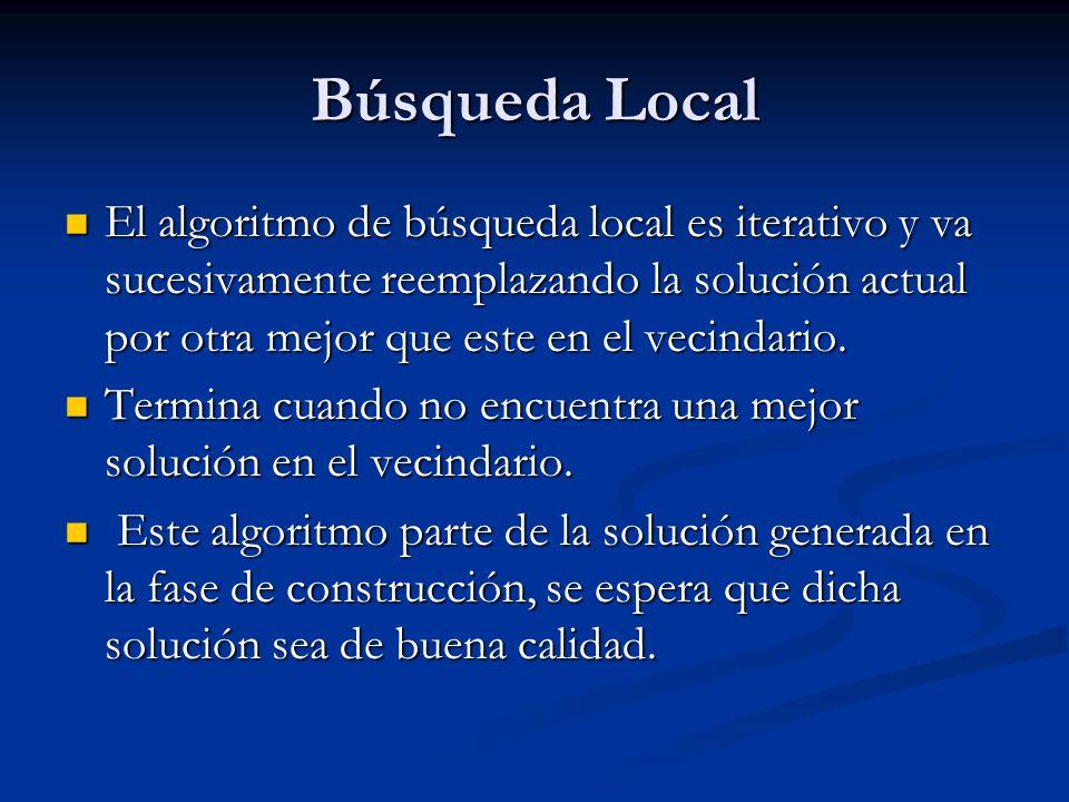 Búsqueda Local El algoritmo de búsqueda local es iterativo y va sucesivamente reemplazando la solución actual por otra mejor que este en el vecindario