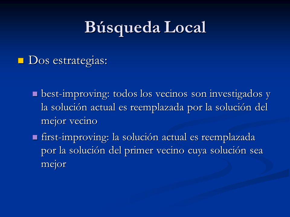 Búsqueda Local Dos estrategias: Dos estrategias: best-improving: todos los vecinos son investigados y la solución actual es reemplazada por la solució