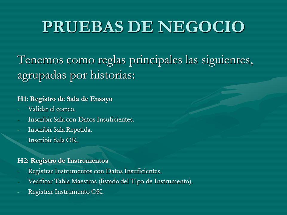PRUEBAS DE NEGOCIO Tenemos como reglas principales las siguientes, agrupadas por historias: H1: Registro de Sala de Ensayo -Validar el correo. -Inscri