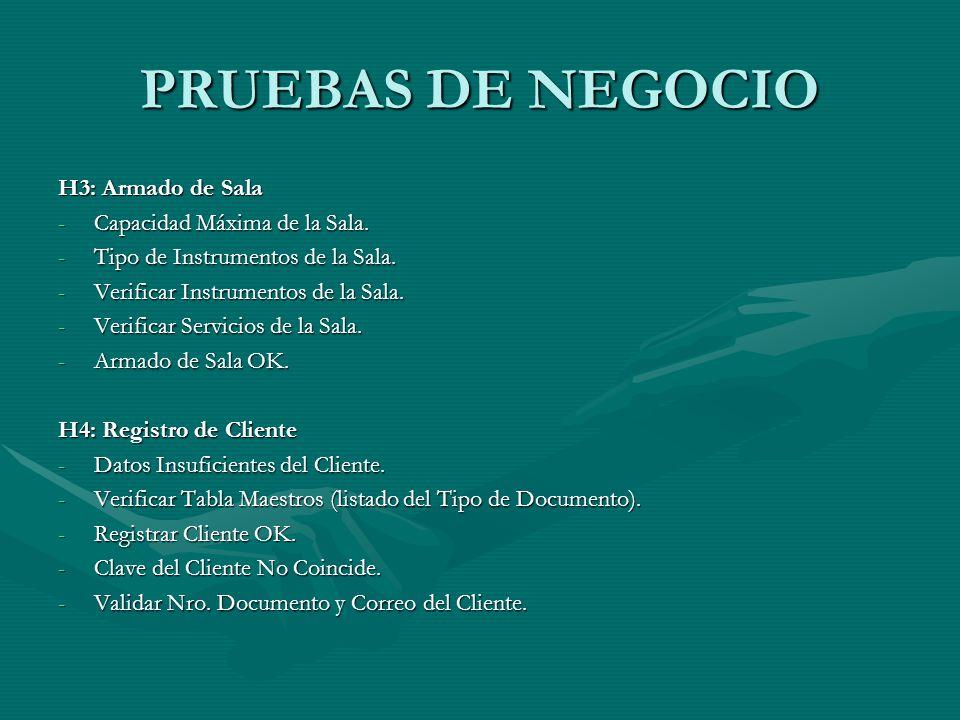 PRUEBAS DE NEGOCIO H3: Armado de Sala -Capacidad Máxima de la Sala.