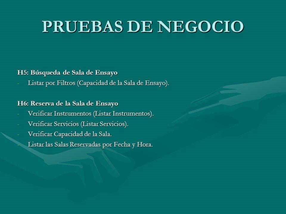 PRUEBAS DE NEGOCIO H5: Búsqueda de Sala de Ensayo -Listar por Filtros (Capacidad de la Sala de Ensayo). H6: Reserva de la Sala de Ensayo -Verificar In
