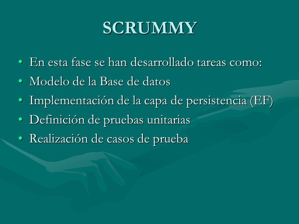 SCRUMMY En esta fase se han desarrollado tareas como:En esta fase se han desarrollado tareas como: Modelo de la Base de datosModelo de la Base de dato