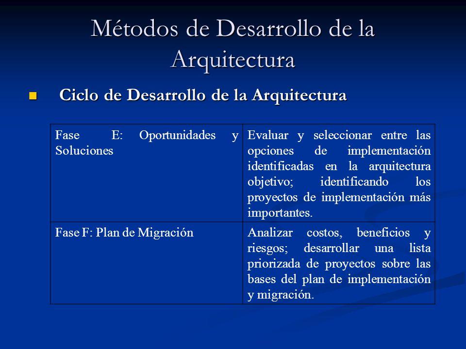 Métodos de Desarrollo de la Arquitectura Ciclo de Desarrollo de la Arquitectura Ciclo de Desarrollo de la Arquitectura Fase E: Oportunidades y Solucio