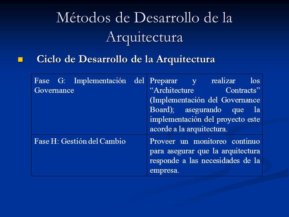 Métodos de Desarrollo de la Arquitectura Ciclo de Desarrollo de la Arquitectura Ciclo de Desarrollo de la Arquitectura Fase G: Implementación del Gove