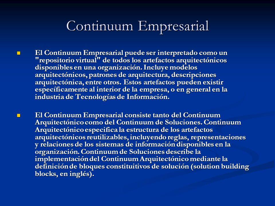Continuum Empresarial El Continuum Empresarial puede ser interpretado como un