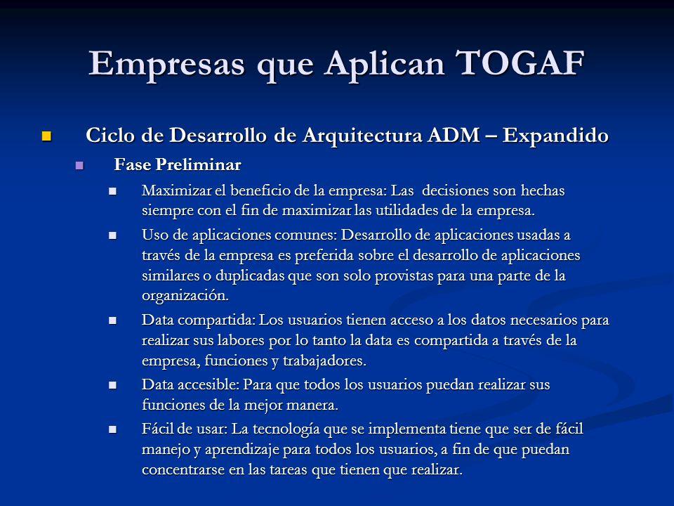 Empresas que Aplican TOGAF Ciclo de Desarrollo de Arquitectura ADM – Expandido Ciclo de Desarrollo de Arquitectura ADM – Expandido Fase Preliminar Fas