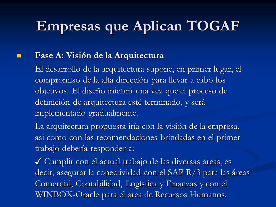 Empresas que Aplican TOGAF Fase A: Visión de la Arquitectura Fase A: Visión de la Arquitectura El desarrollo de la arquitectura supone, en primer luga