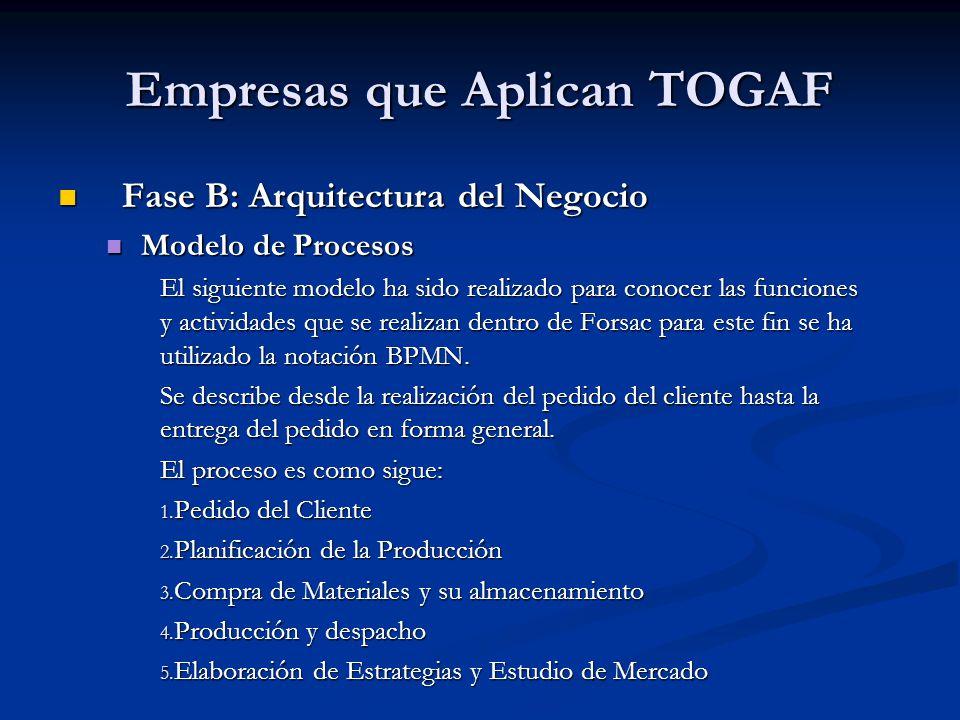 Empresas que Aplican TOGAF Fase B: Arquitectura del Negocio Fase B: Arquitectura del Negocio Modelo de Procesos Modelo de Procesos El siguiente modelo