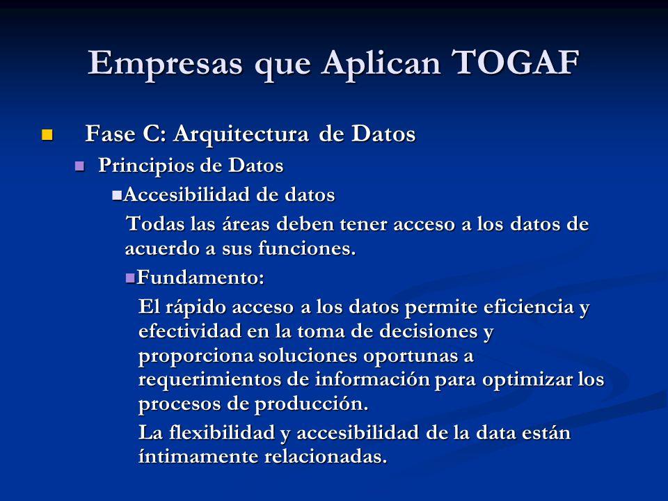 Empresas que Aplican TOGAF Fase C: Arquitectura de Datos Fase C: Arquitectura de Datos Principios de Datos Principios de Datos Accesibilidad de datos
