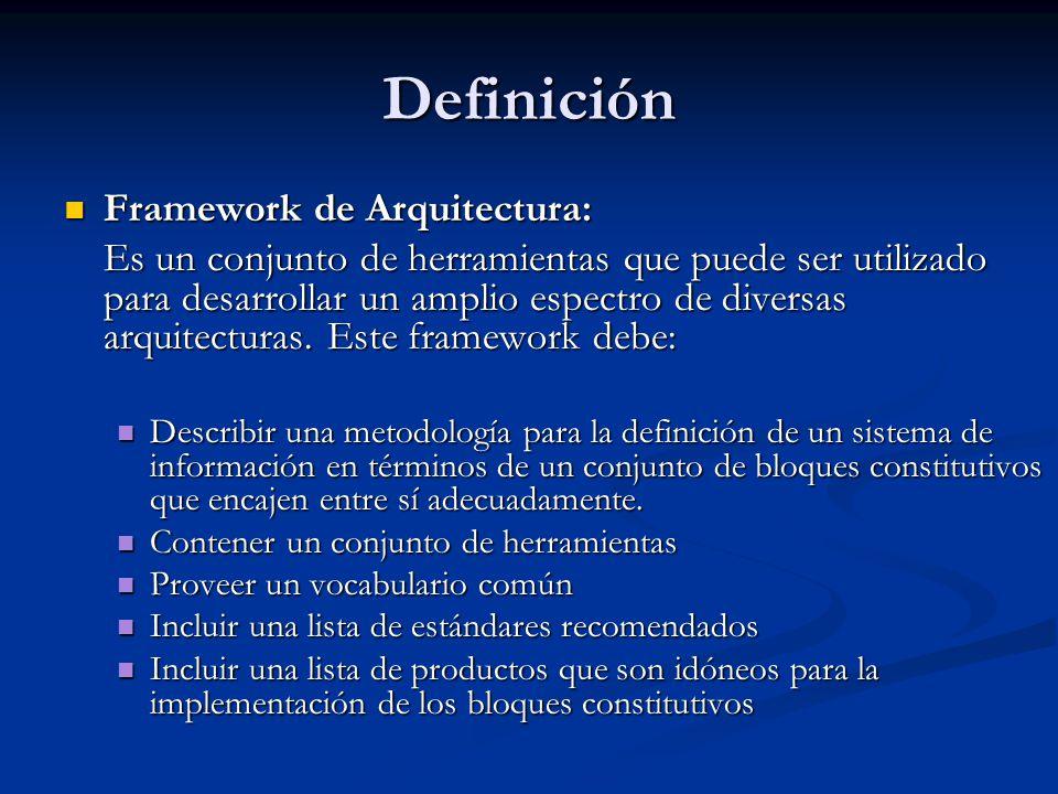 Definición Framework de Arquitectura: Framework de Arquitectura: Es un conjunto de herramientas que puede ser utilizado para desarrollar un amplio esp