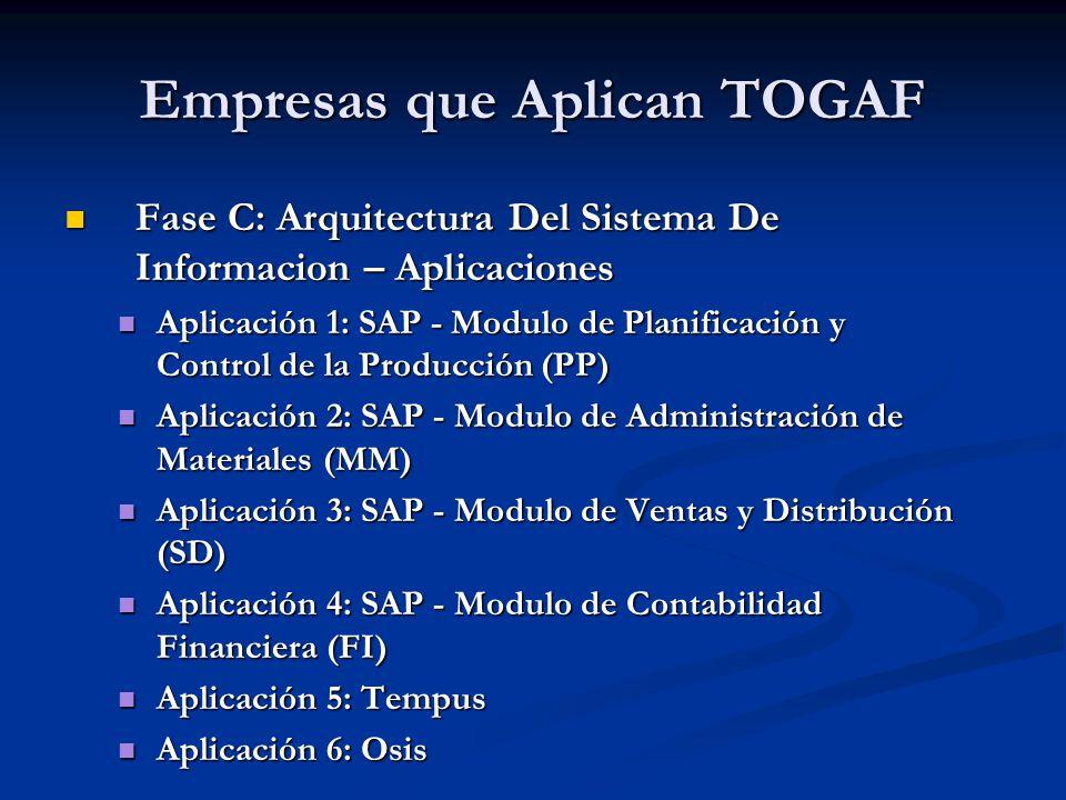 Empresas que Aplican TOGAF Fase C: Arquitectura Del Sistema De Informacion – Aplicaciones Fase C: Arquitectura Del Sistema De Informacion – Aplicacion
