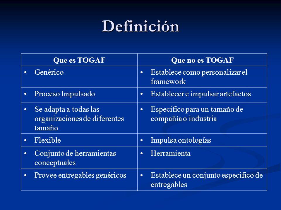 Definición Que es TOGAFQue no es TOGAF GenéricoEstablece como personalizar el framework Proceso ImpulsadoEstablecer e impulsar artefactos Se adapta a
