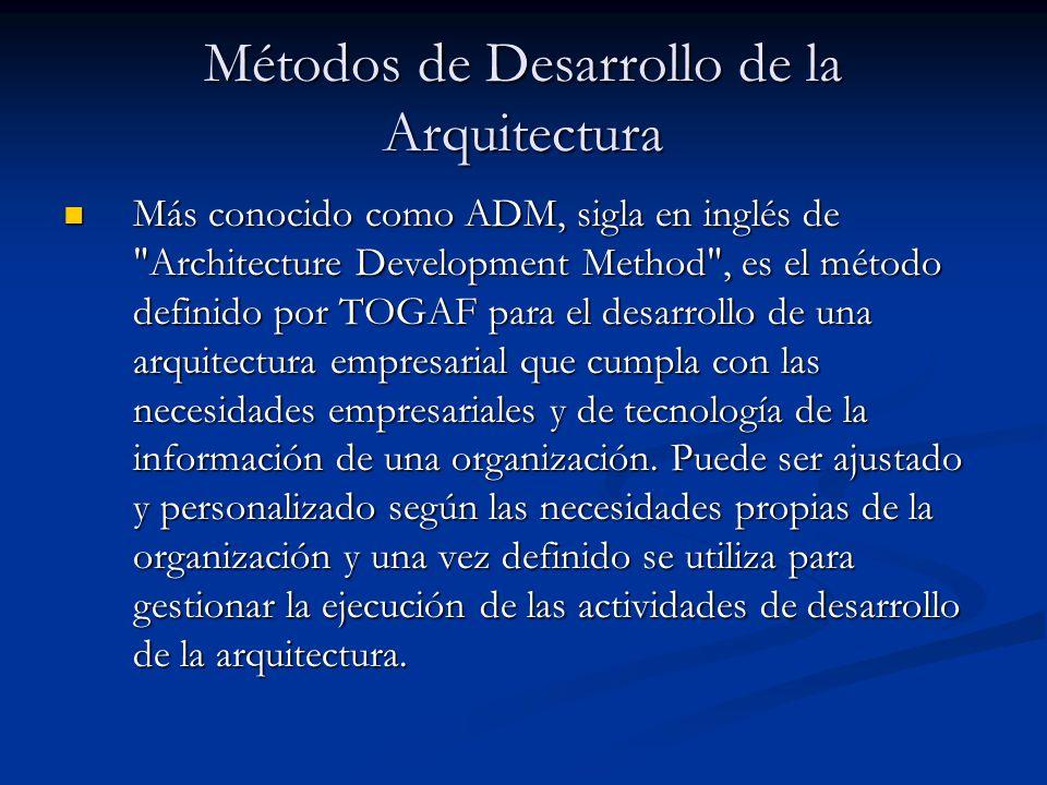 Métodos de Desarrollo de la Arquitectura Más conocido como ADM, sigla en inglés de
