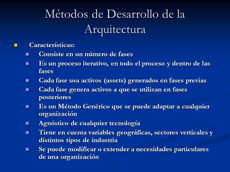 Métodos de Desarrollo de la Arquitectura Características: Características: Consiste en un número de fases Consiste en un número de fases Es un proceso