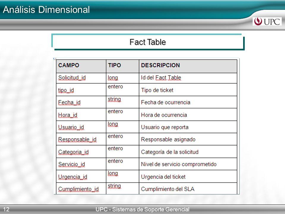 Análisis Dimensional UPC - Sistemas de Soporte Gerencial12 Fact Table