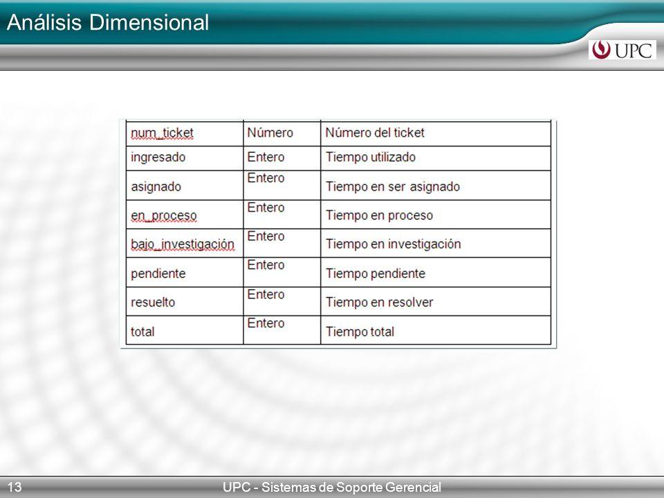 Análisis Dimensional UPC - Sistemas de Soporte Gerencial13
