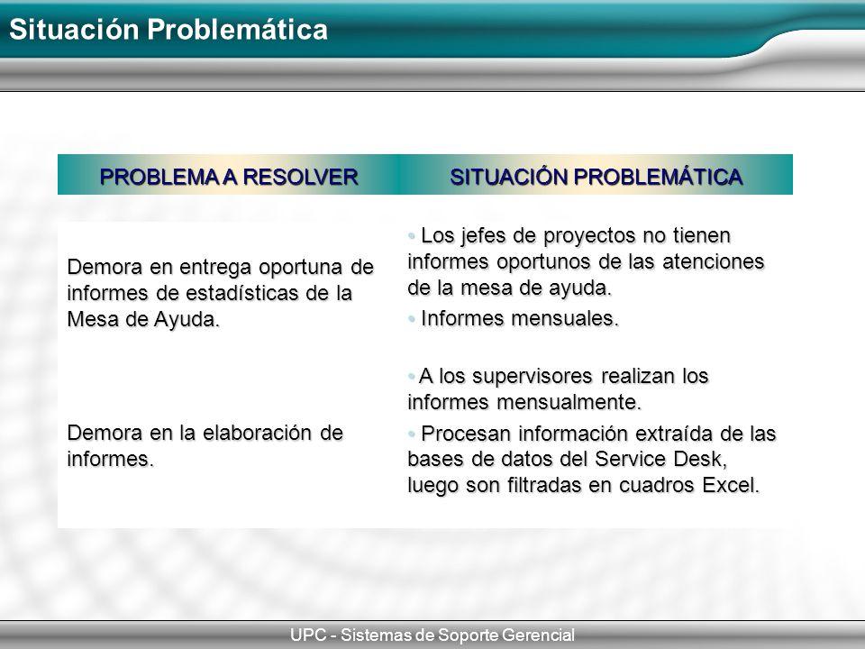 Situación Problemática UPC - Sistemas de Soporte Gerencial Demora en entrega oportuna de informes de estadísticas de la Mesa de Ayuda. Los jefes de pr