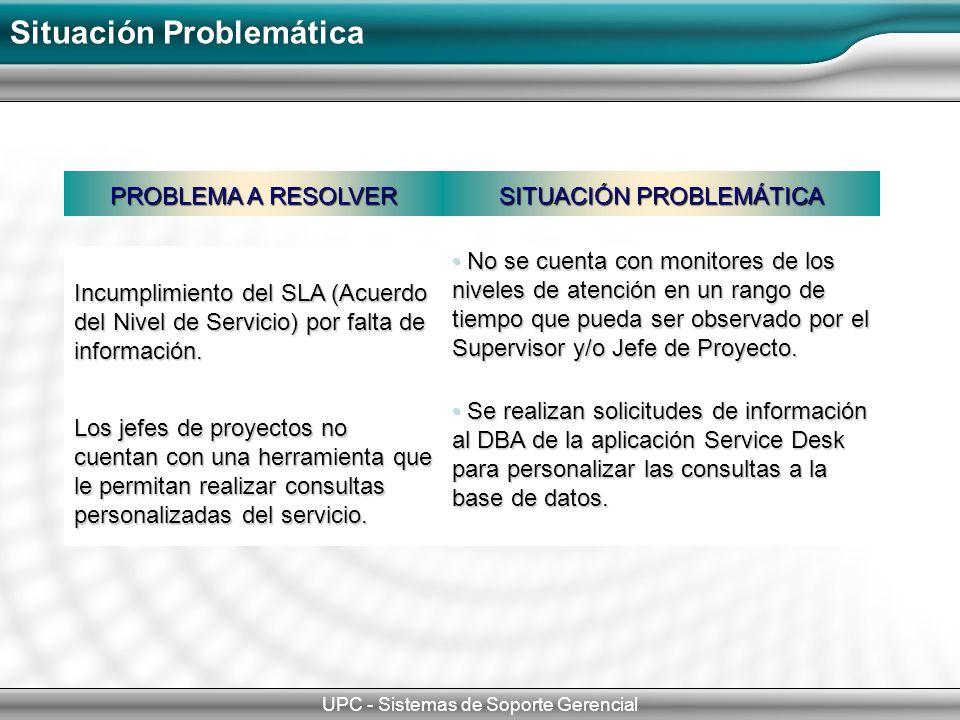 Situación Problemática UPC - Sistemas de Soporte Gerencial Incumplimiento del SLA (Acuerdo del Nivel de Servicio) por falta de información. No se cuen