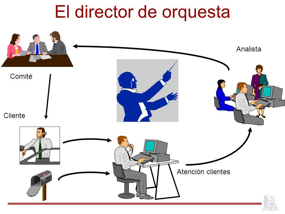 El director de orquesta Comité Atención clientes Analista Cliente