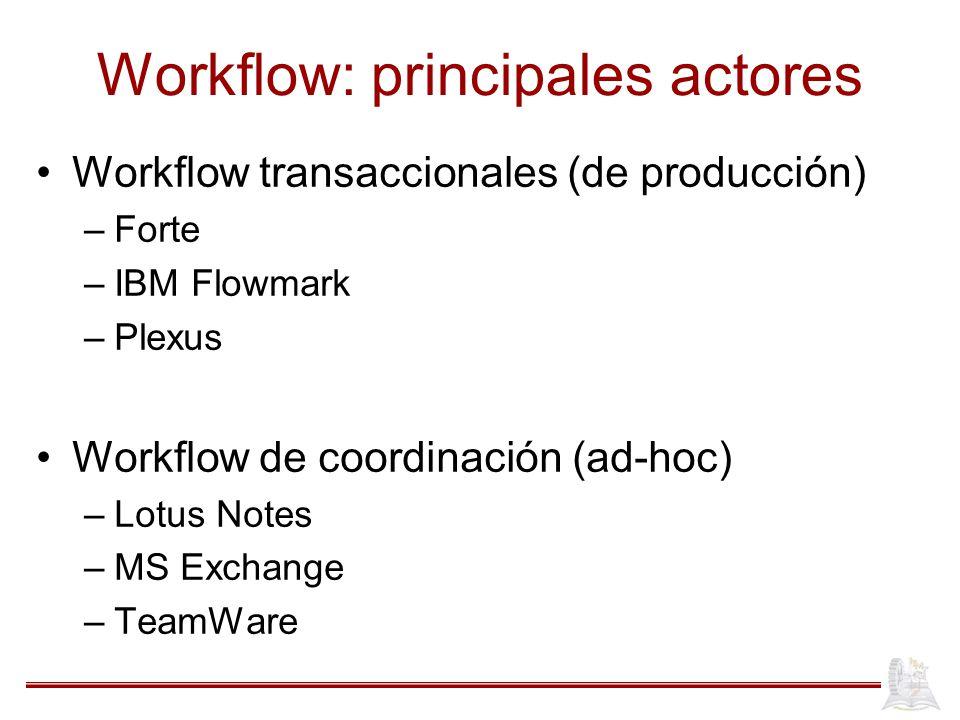 Workflow: principales actores Workflow transaccionales (de producción) –Forte –IBM Flowmark –Plexus Workflow de coordinación (ad-hoc) –Lotus Notes –MS