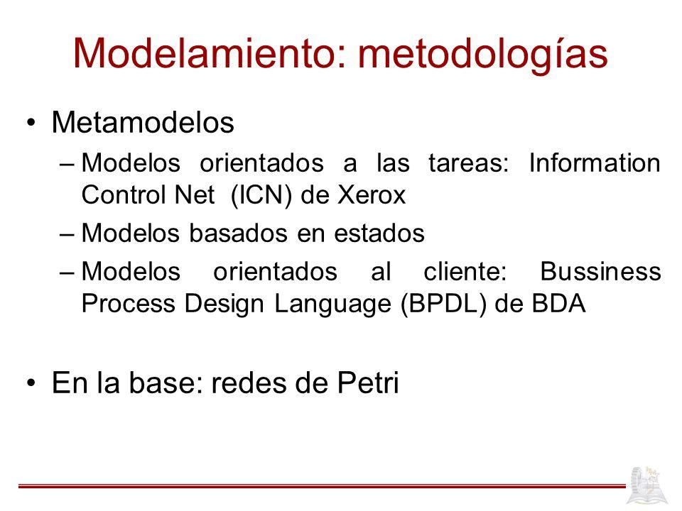 Modelamiento: metodologías Metamodelos –Modelos orientados a las tareas: Information Control Net (ICN) de Xerox –Modelos basados en estados –Modelos o