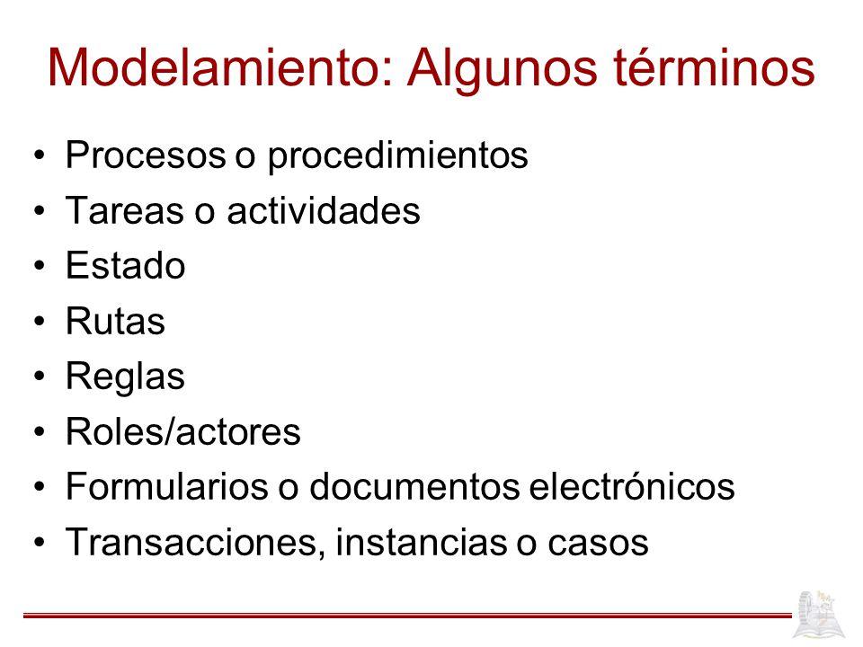 Modelamiento: Algunos términos Procesos o procedimientos Tareas o actividades Estado Rutas Reglas Roles/actores Formularios o documentos electrónicos