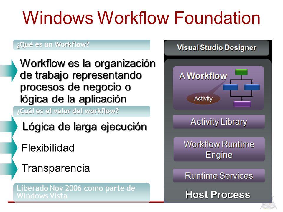 Windows Workflow Foundation Lógica de larga ejecución Flexibilidad ¿Qué es un Workflow? Workflow es la organización de trabajo representando procesos