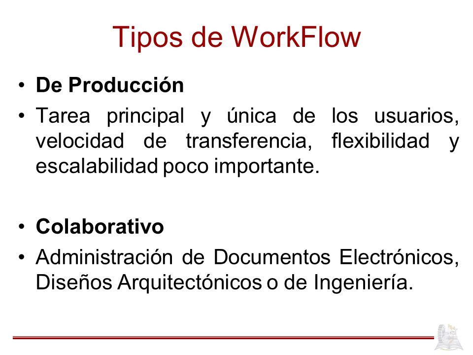 Tipos de WorkFlow De Producción Tarea principal y única de los usuarios, velocidad de transferencia, flexibilidad y escalabilidad poco importante. Col