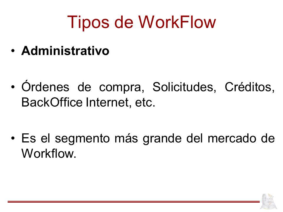 Tipos de WorkFlow Administrativo Órdenes de compra, Solicitudes, Créditos, BackOffice Internet, etc. Es el segmento más grande del mercado de Workflow