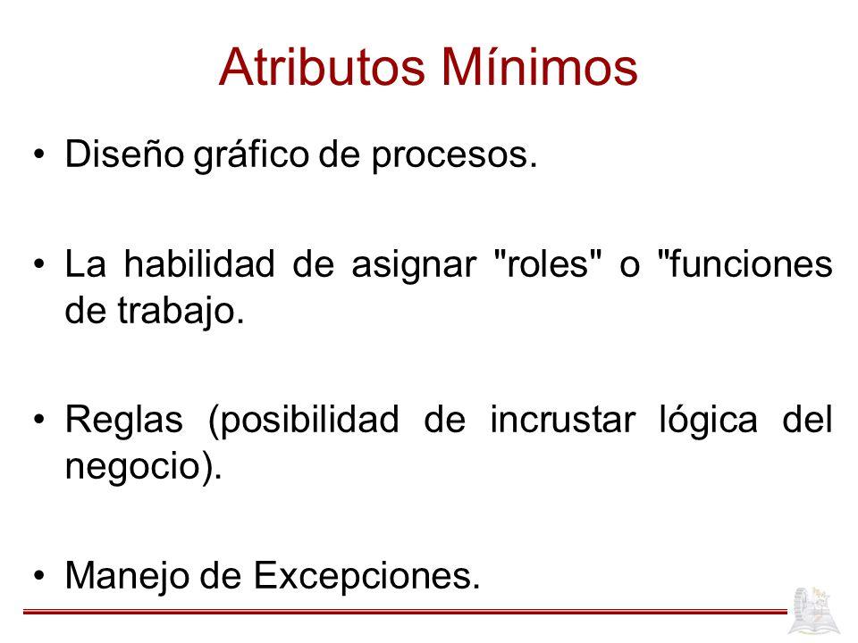 Atributos Mínimos Diseño gráfico de procesos. La habilidad de asignar
