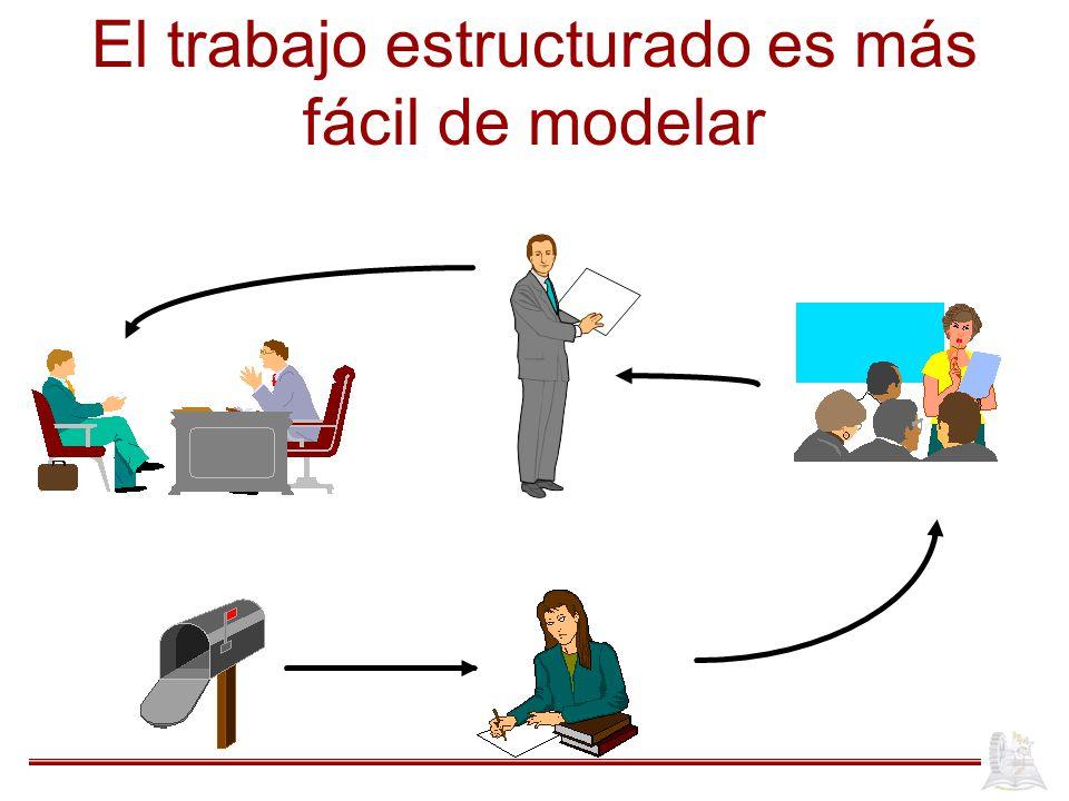 El trabajo estructurado es más fácil de modelar