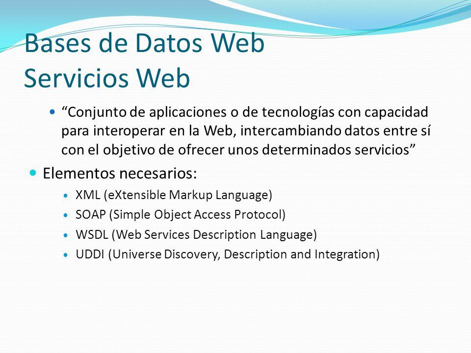 Bases de Datos Web Servicios Web Conjunto de aplicaciones o de tecnologías con capacidad para interoperar en la Web, intercambiando datos entre sí con