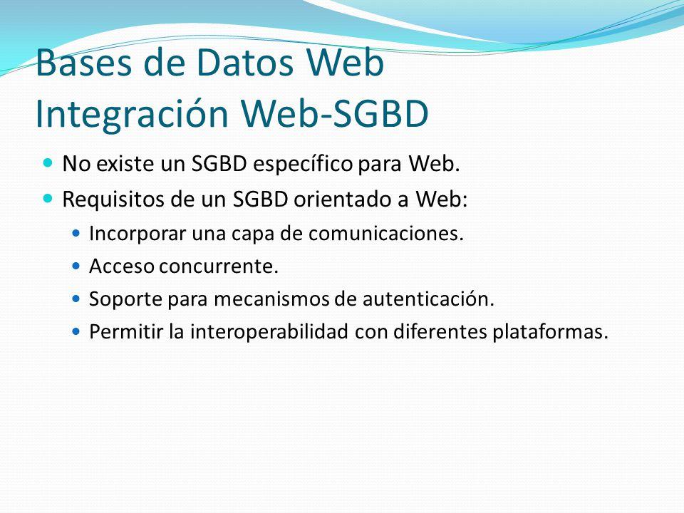 Bases de Datos Web Integración Web-SGBD No existe un SGBD específico para Web. Requisitos de un SGBD orientado a Web: Incorporar una capa de comunicac