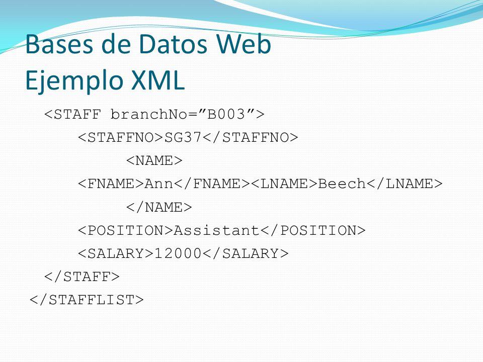Bases de Datos Web Ejemplo XML SG37 Ann Beech Assistant 12000