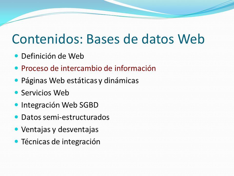Contenidos: Bases de datos Web Definición de Web Proceso de intercambio de información Páginas Web estáticas y dinámicas Servicios Web Integración Web