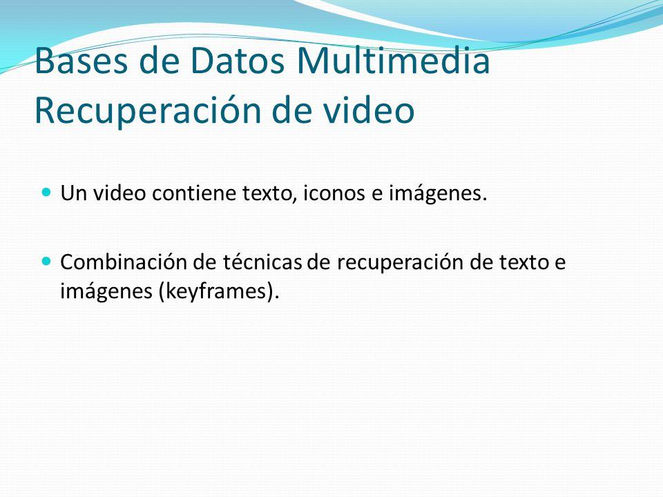 Bases de Datos Multimedia Recuperación de video Un video contiene texto, iconos e imágenes. Combinación de técnicas de recuperación de texto e imágene