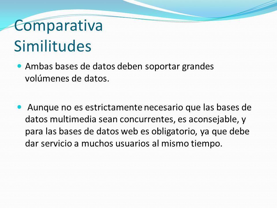 Comparativa Similitudes Ambas bases de datos deben soportar grandes volúmenes de datos. Aunque no es estrictamente necesario que las bases de datos mu
