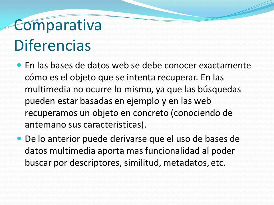 Comparativa Diferencias En las bases de datos web se debe conocer exactamente cómo es el objeto que se intenta recuperar. En las multimedia no ocurre