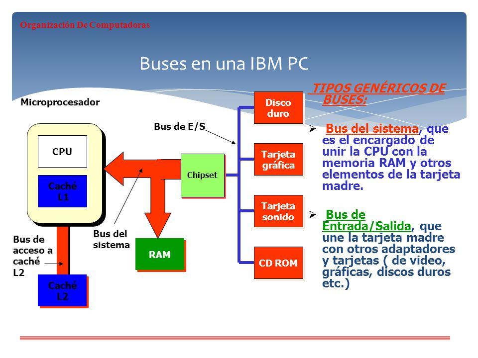 Buses en una IBM PC TIPOS GENÉRICOS DE BUSES: Bus del sistema, que es el encargado de unir la CPU con la memoria RAM y otros elementos de la tarjeta m