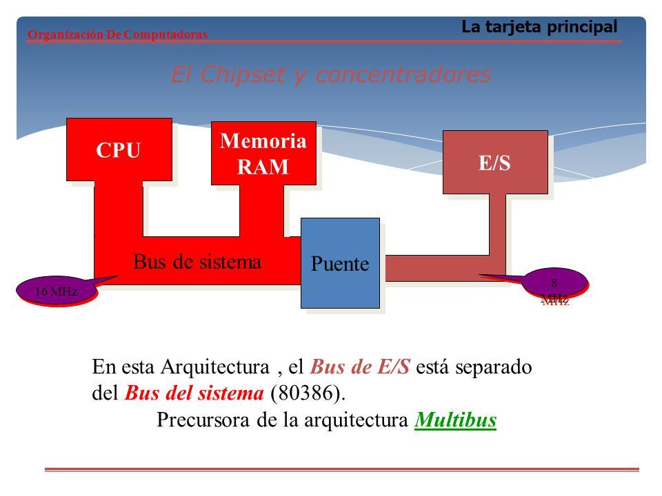 El Chipset y concentradores La tarjeta principal Bus de sistema Memoria RAM Memoria RAM E/S CPU Puente 16 MHz 8 MHz En esta Arquitectura, el Bus de E/