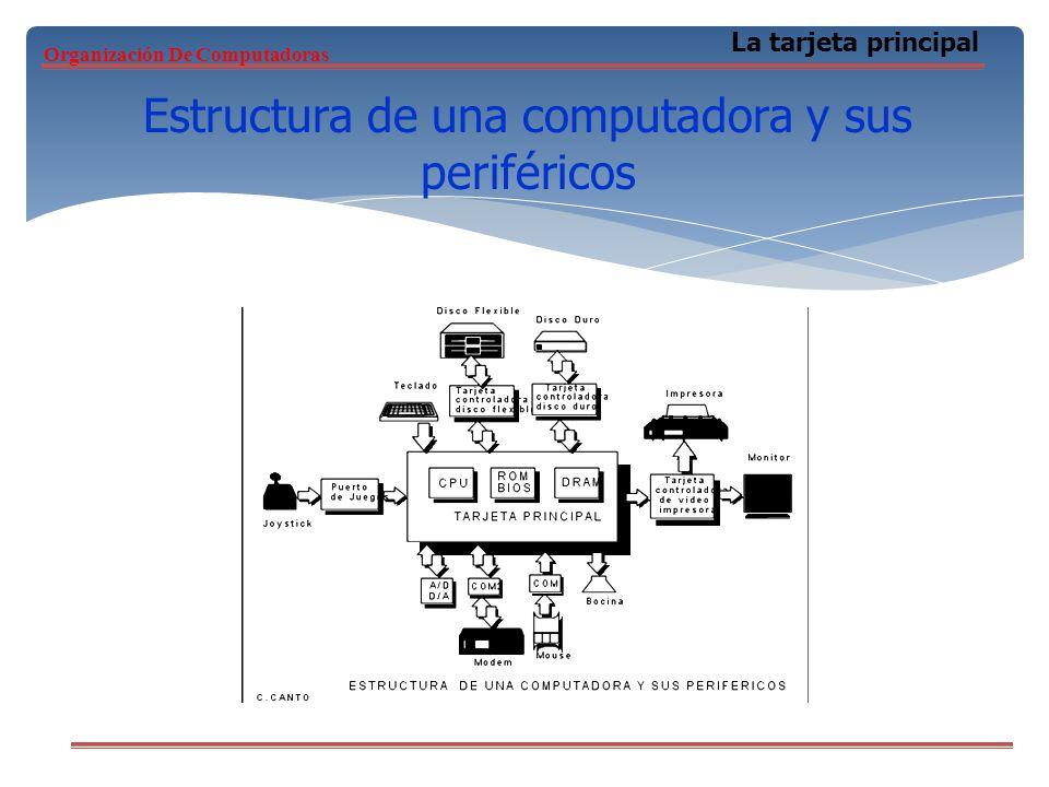 Estructura de una computadora y sus periféricos La tarjeta principal Organización De Computadoras