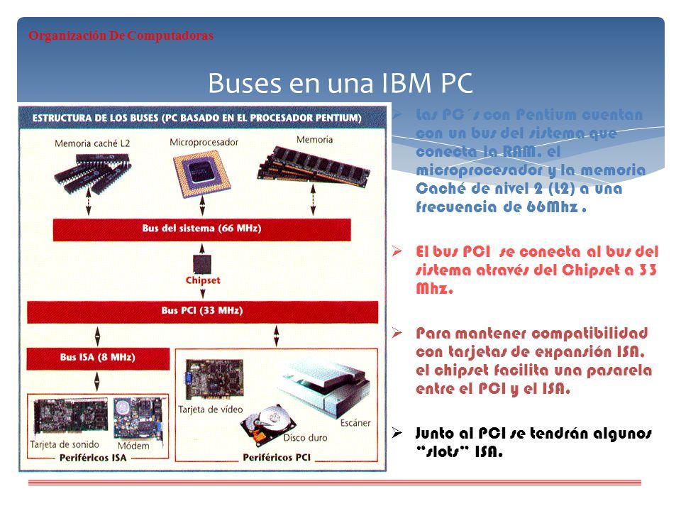 Las PC´s con Pentium cuentan con un bus del sistema que conecta la RAM, el microprocesador y la memoria Caché de nivel 2 (L2) a una frecuencia de 66Mh