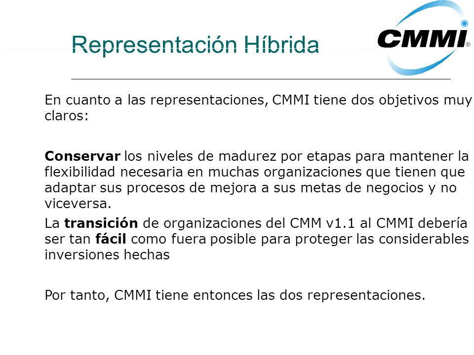 Representación Híbrida En cuanto a las representaciones, CMMI tiene dos objetivos muy claros: Conservar los niveles de madurez por etapas para mantener la flexibilidad necesaria en muchas organizaciones que tienen que adaptar sus procesos de mejora a sus metas de negocios y no viceversa.