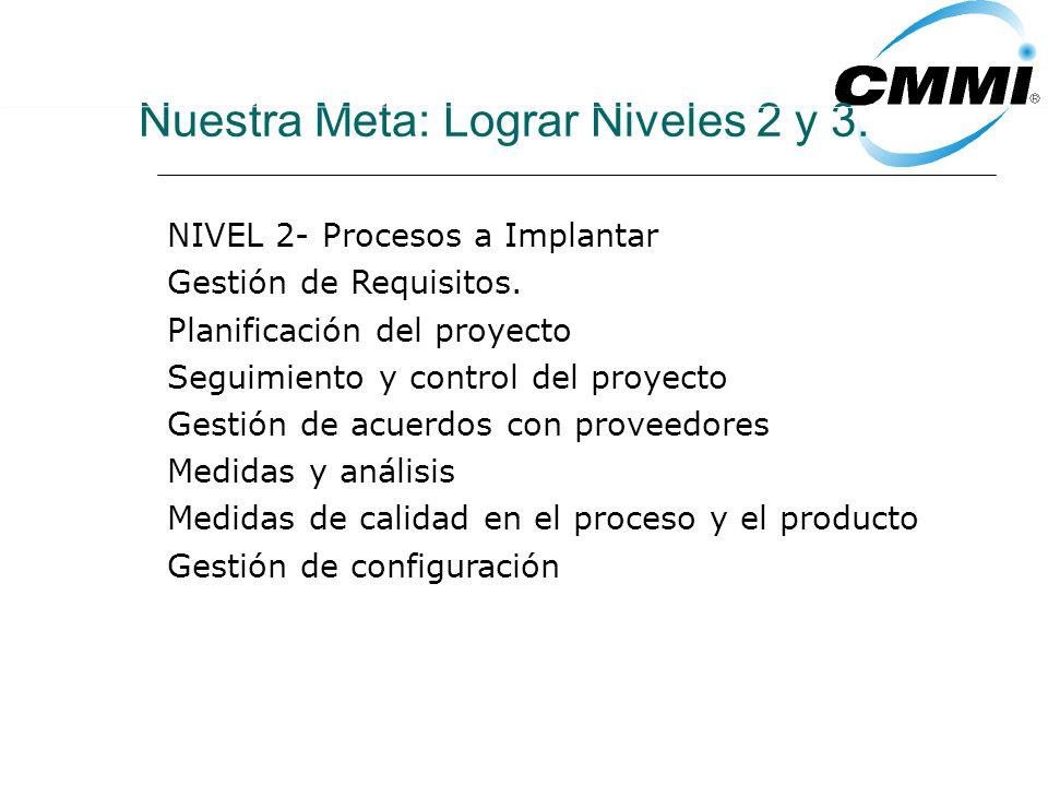 Nuestra Meta: Lograr Niveles 2 y 3. NIVEL 2- Procesos a Implantar Gestión de Requisitos.