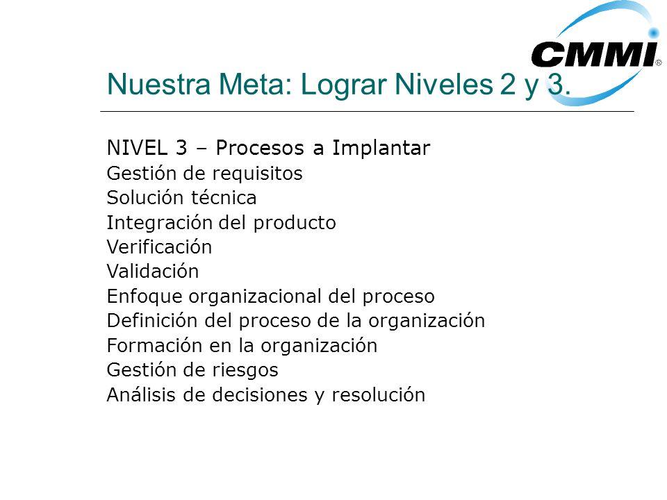 Nuestra Meta: Lograr Niveles 2 y 3.