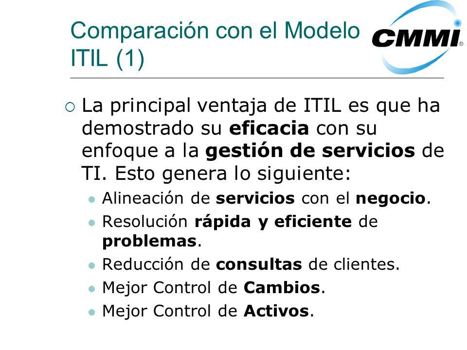 La principal ventaja de ITIL es que ha demostrado su eficacia con su enfoque a la gestión de servicios de TI.