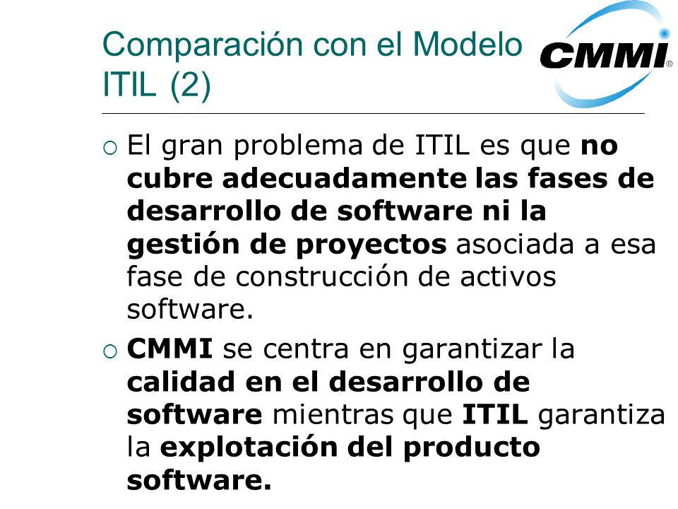 Comparación con el Modelo ITIL (2) El gran problema de ITIL es que no cubre adecuadamente las fases de desarrollo de software ni la gestión de proyectos asociada a esa fase de construcción de activos software.