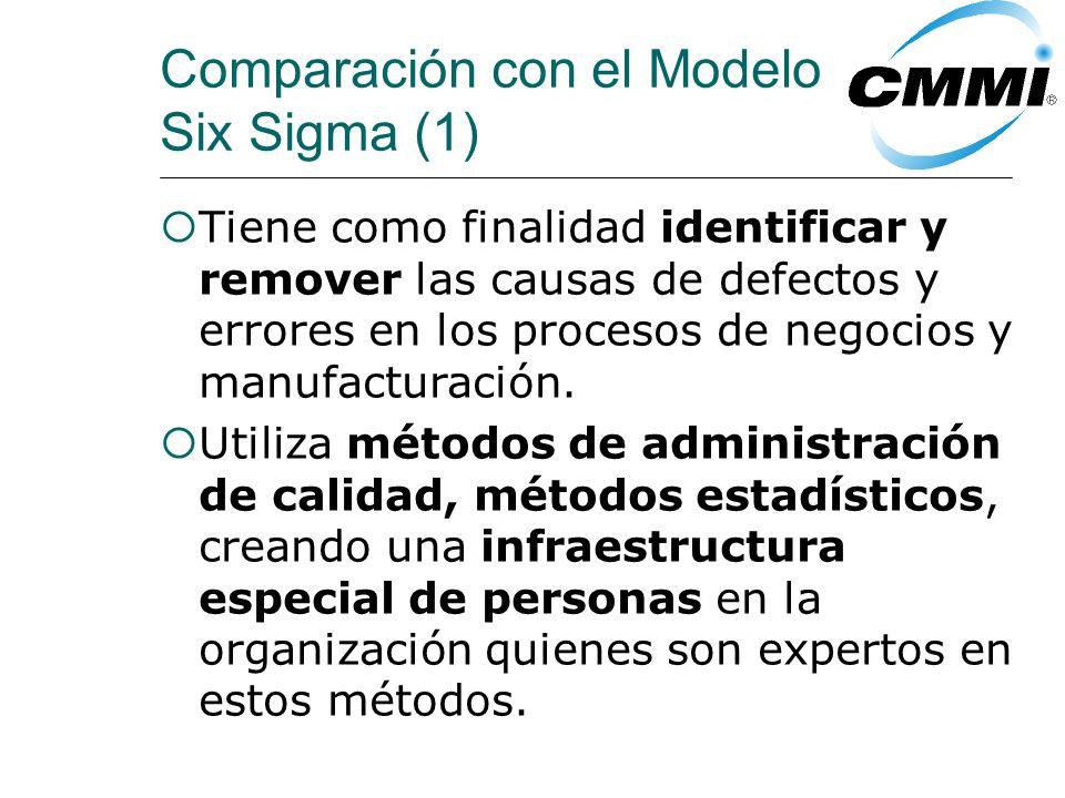 Comparación con el Modelo Six Sigma (1) Tiene como finalidad identificar y remover las causas de defectos y errores en los procesos de negocios y manufacturación.